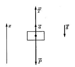 К телу весом G– 32 Н, лежащему на столе, привязана нить