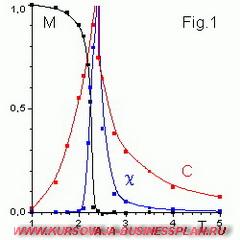 kursovaya-ferromagnetizm