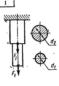 Контрольная работа по дисциплине «ТЕХНИЧЕСКАЯ МЕХАНИКА» 10 вариант № 5758-10