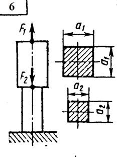 Контрольная работа по дисциплине «ТЕХНИЧЕСКАЯ МЕХАНИКА» 25 вариант № 5758-25